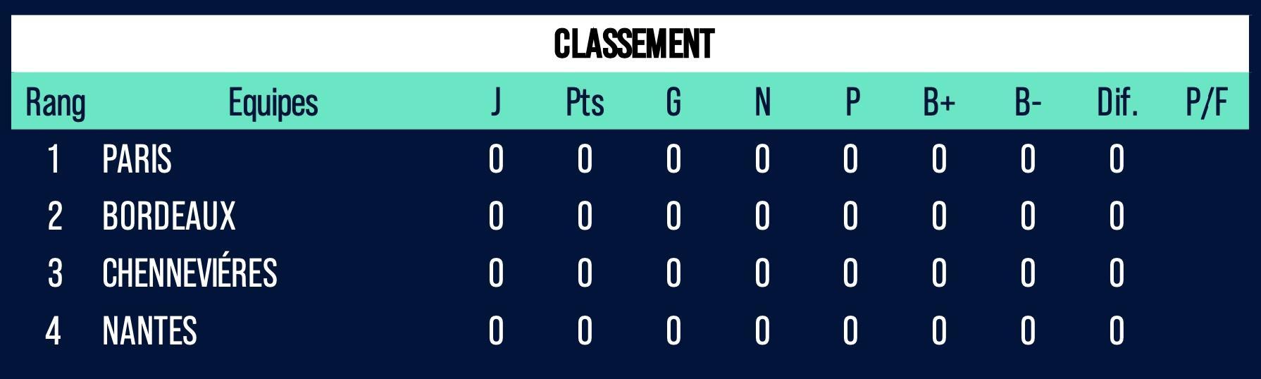Class f11 zone a 2